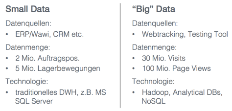 Small vs Big Data